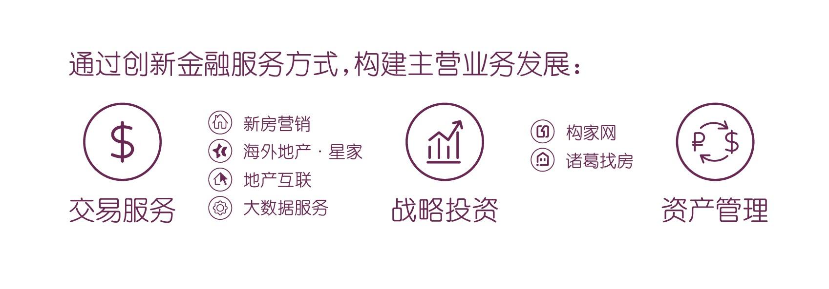 策源股份业务板块